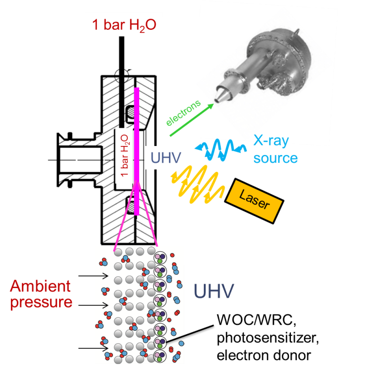 Uzh Urpp Lightchec Electronic Structure Of Materials For Solar